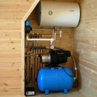 Do-it-yourself water supply of a private house: the rules of arrangement and the best schemes