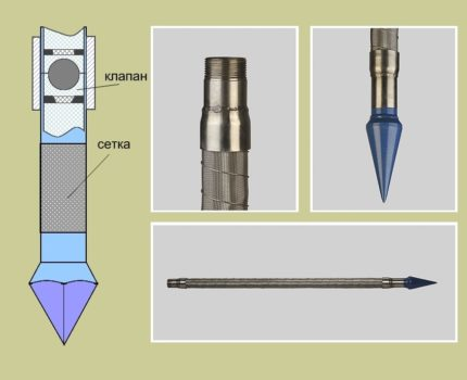 Needle well construction details necessary for normal operation