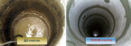 Concrete well disinfection and cleaning