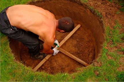 Closed Well Digging Method