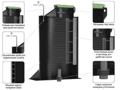 The design solution of the factory caisson