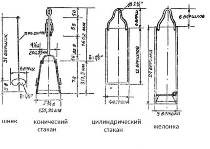 Rarely, only one shell is used to drill a well. Most often they are used in the complex: clay rocks are drilled with screws or glasses, loose and water saturated pass through the bellow
