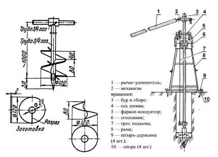 DIY scheme for making a drill