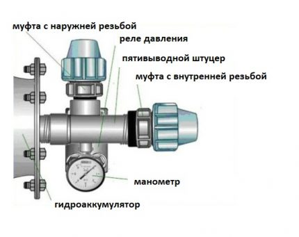 Pressure switch mounting