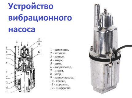 Vibration Pump Device