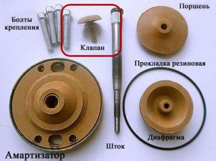 Repair Kit Parts for Pump Trickle