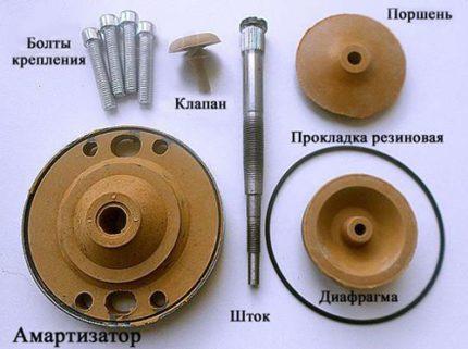 DIY do-it-yourself pump repair kit