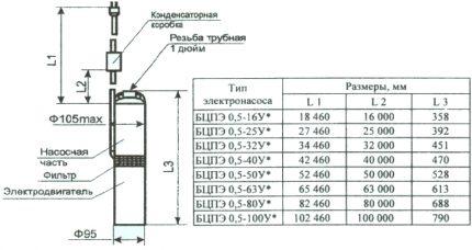 Aquarius pump device