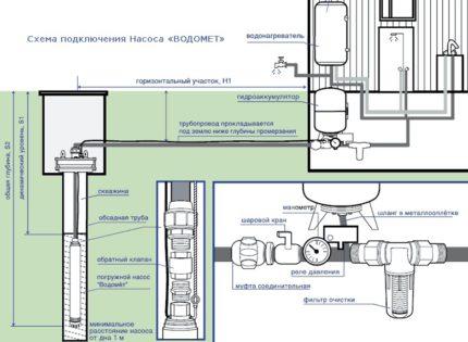 Water pump connection diagram