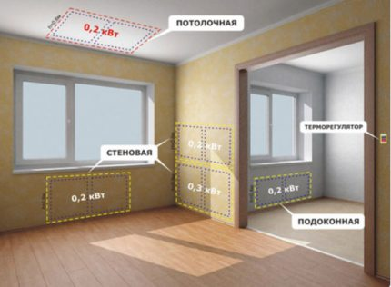 The principle of heating device infrared heaters