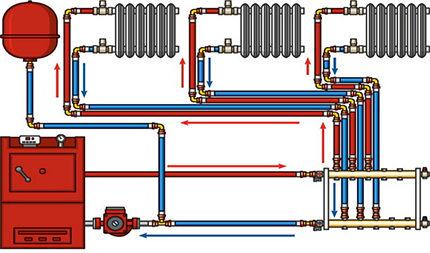 Système de chauffage à deux tuyaux