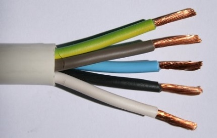 How to choose the right cable