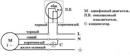 Wire layout