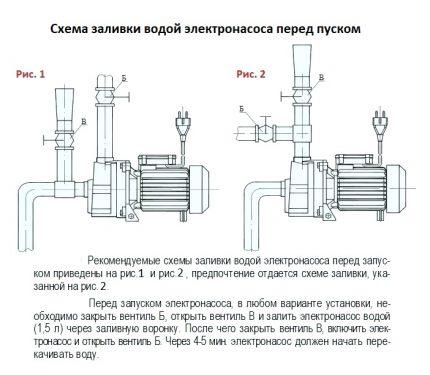 Agidel pump repair prevention measures