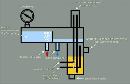 Alternative heating boilers