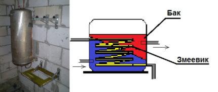 Heat pump condenser