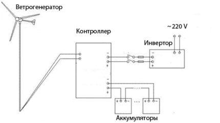 Wind generator connection diagram