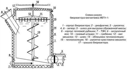 Vertical reactor