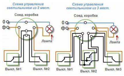 Schémas de commutation pour les lumières de couloir et d'escalier
