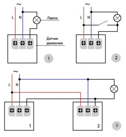 Trois façons de connecter des détecteurs de mouvement