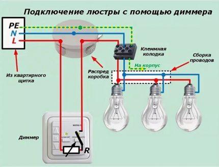 Le circuit d'ampoules le plus simple