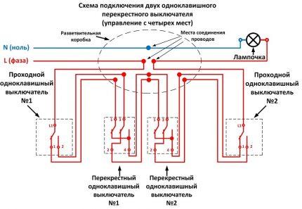 Circuit de commande d'éclairage multipoint