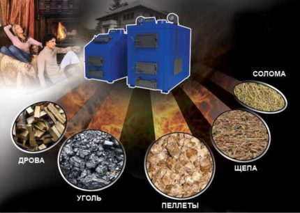 Fuel for gas generator