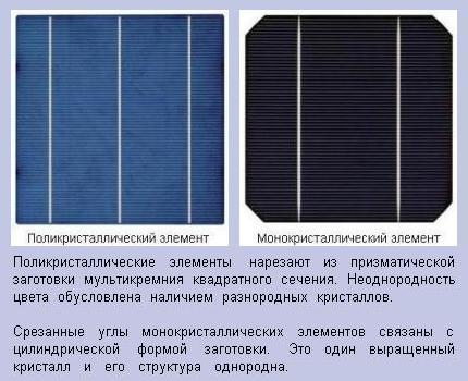 This is how photovoltaic converters look like - photoelectric converters