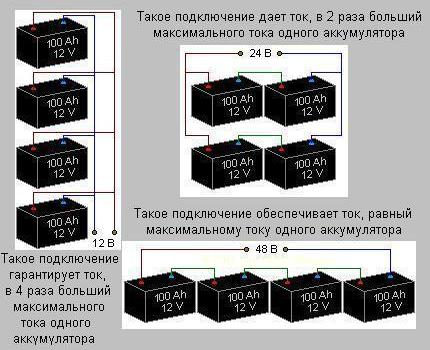 Assemblies of battery branches of blocks of different voltage