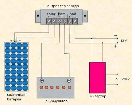 Wiring diagram of the mutual connection of the nodes of the solar station