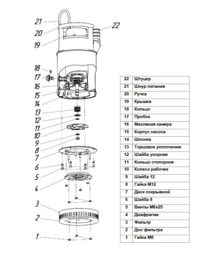 Dwarf pump disassembly diagram