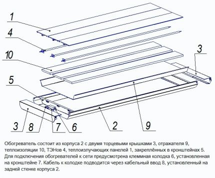 The device panel infrared heating device