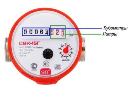 Comment calculer le débit d'un compteur d'eau