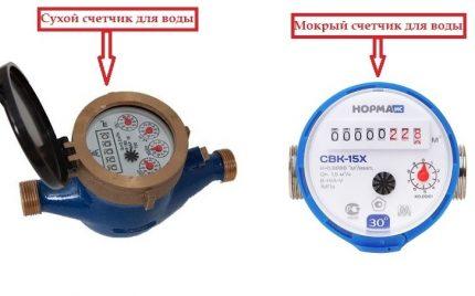 Comment choisir correctement un compteur pour mesurer le débit d'eau