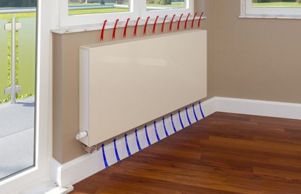 How a convector heater works
