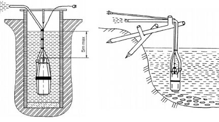Overview of the submersible pump Kid: unit diagram, characteristics, operating rules