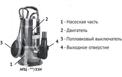 Float pump