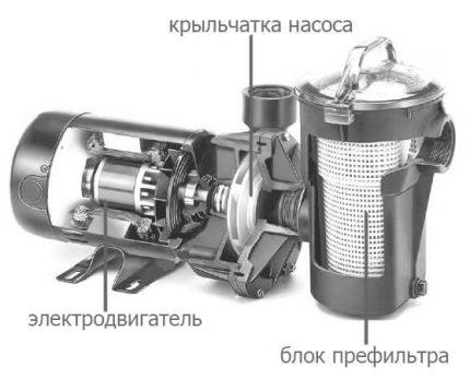 Prefilter Pump