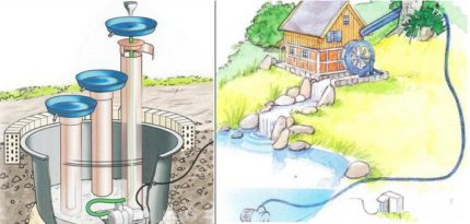Fountain and waterfall construction options