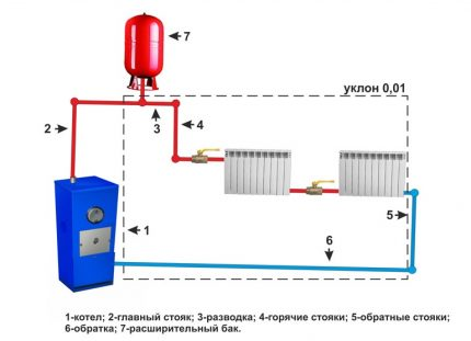 Polypropylene boiler piping diagram