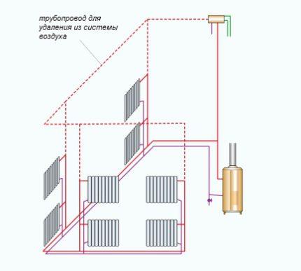 Boiler piping diagram with air pipe