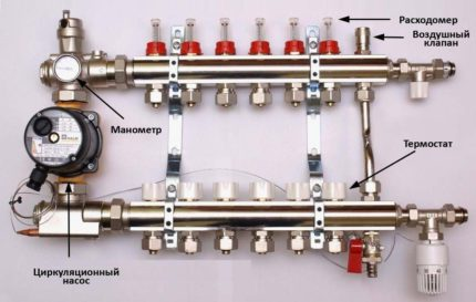 The boiler piping consists of many elements