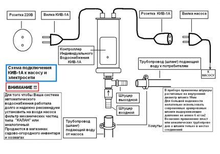 KIV prijungimo prie Agidel siurblio schema
