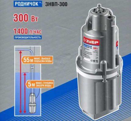 Water submersible pump fontanel