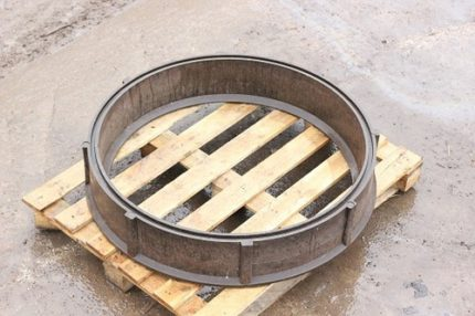 Well ring groove system