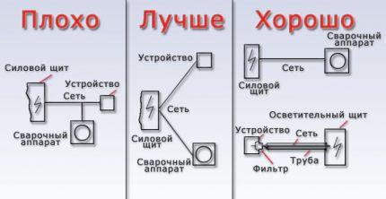 Welding machine connection diagram