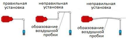 Siurbimo linijos įrengimas