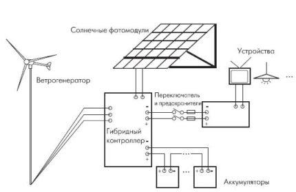 Hybrid Controller Circuit