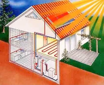 DIY solar heating device