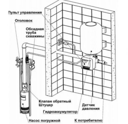 Typhoon pumping station connection diagram
